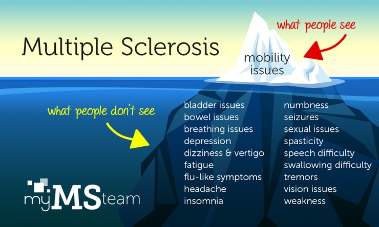 mht_infographic_symptoms_mymsteam